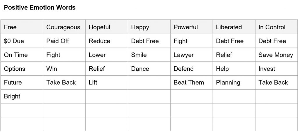 List of Positive Emotion Words for Copywriting and Advertising - Ringba