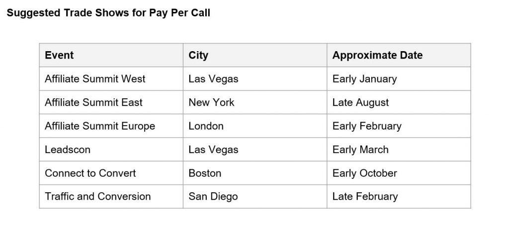 Recommended Trade Shows for Pay Per Call - Business Development for Pay Per Call